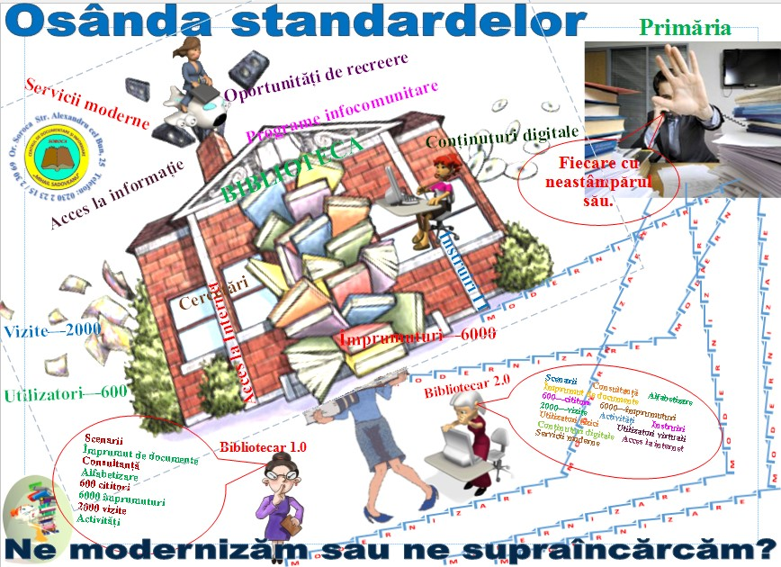 Osânda standardelor